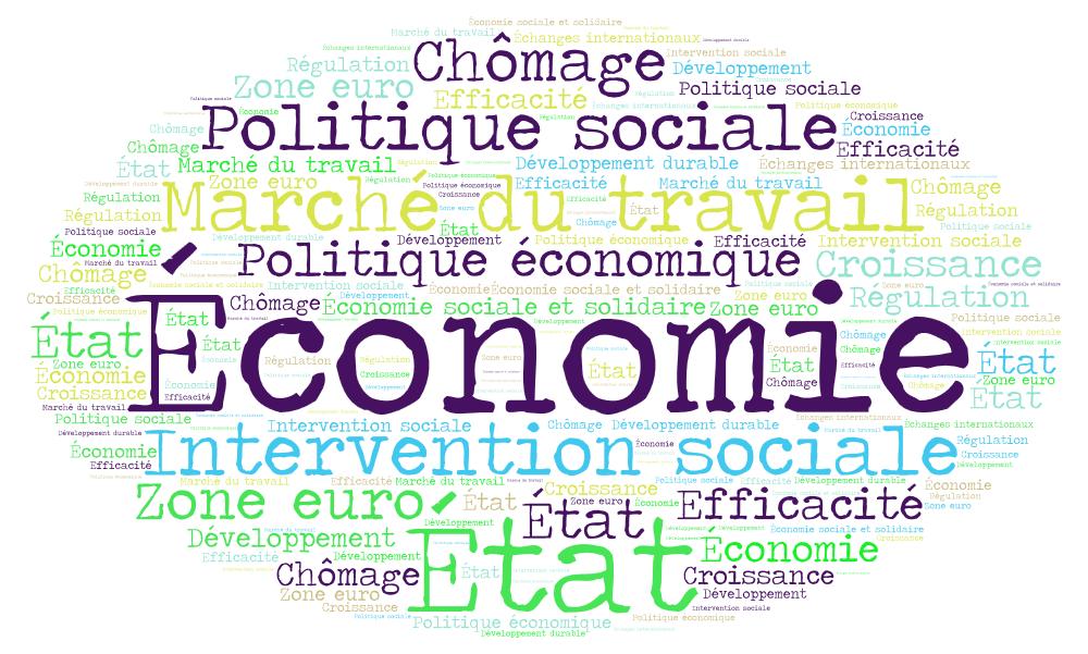 Image economie